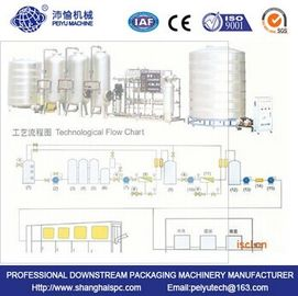 5 Gallon Water Filling Machine Automatic Bottle Capping Machine 380V / 50Hz